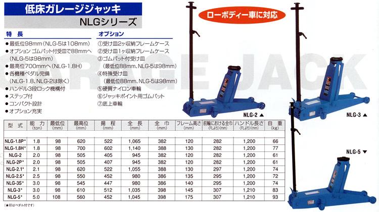 長崎ジャッキ 低床ガレージジャッキ NLG-2P 【個人宅配送不可】