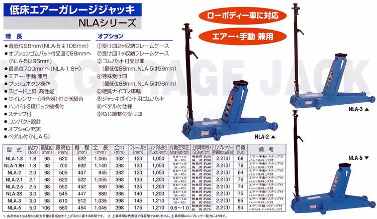 長崎ジャッキ 低床エアーガレージジャッキ ペダル付 NLA-2P 【個人宅配送不可】