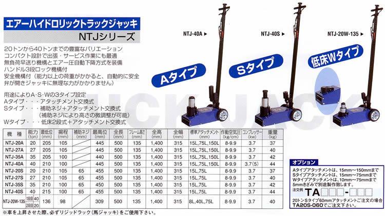 長崎ジャッキ エアーハイドロリックトラックジャッキ NTJ-40A 【受注生産品・個人宅配送不可】