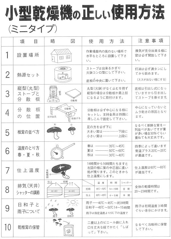 タイショウ タイショー式 万能乾燥機 ミニ・カン TK-6型