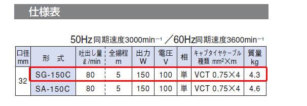 寺田ポンプ 汚水用水中ポンプ SG-150C