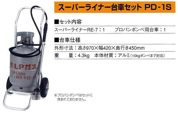 新富士バーナー スーパーライナー台車セット PD-1S(RE-7+PD-1)