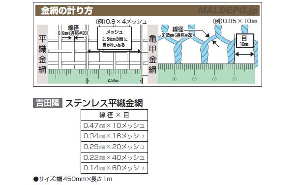 ステン平織金網 450mm巾×1m 0.14mm×60メッシュ