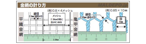 ビニール亀甲網 450mm巾×1m ホワイト0.85×16mm