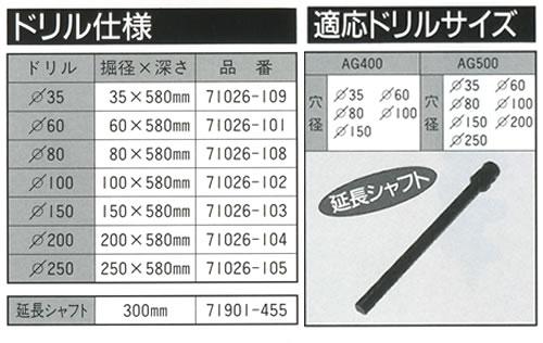 カーツ(KAAZ) オーガードリル φ60mm