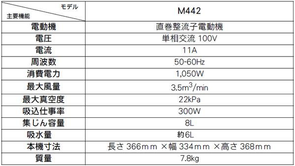 マキタ(makita) 乾湿両用集塵機 M442