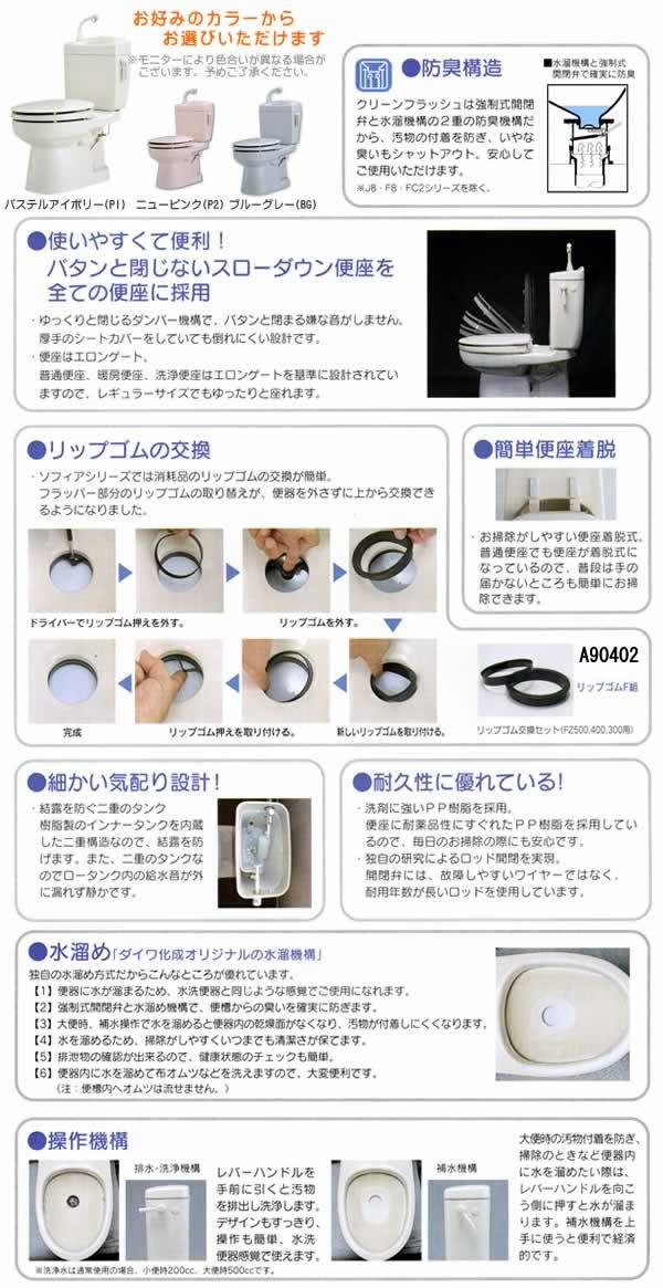 ダイワ化成 簡易水洗便器(手洗い付) ソフィアシリーズ FZ300-H07-PI パステルアイボリー