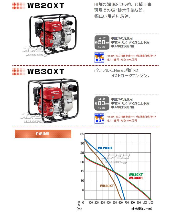 ホンダ(HONDA) 4サイクルエンジン 汎用ポンプ WB20XT-JR 口径φ50mm
