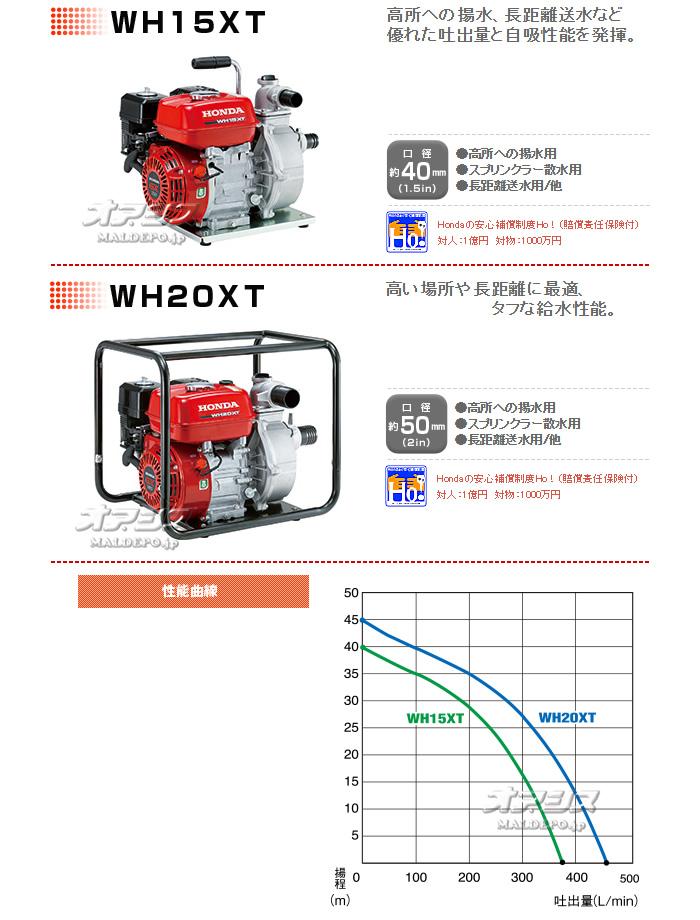 ホンダ(HONDA) 【受注生産品】4サイクルエンジン 高圧ポンプ WH20XT-JF 口径φ50mm