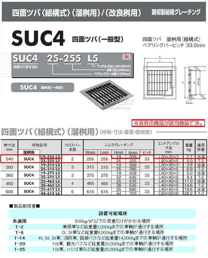 株式会社ニムラ グレーチング 四面ツバ 溜桝用 SUC4 25-255 L5 T-2 鋼板製 桝寸法240×高さ25mm