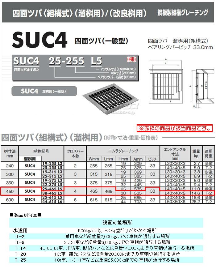 株式会社ニムラ グレーチング 四面ツバ 溜桝用 SUC4 38-465 L5 T-2 鋼板製 桝寸法450×高さ38mm