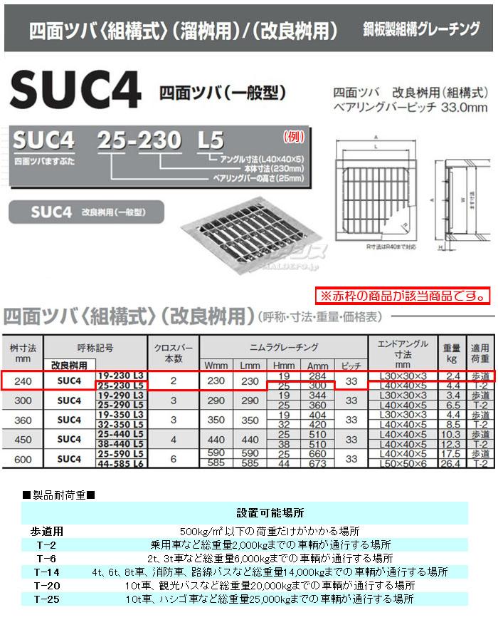 株式会社ニムラ グレーチング 四面ツバ 改良桝用 SUC4 19-230 L3 歩道用 鋼板製 桝寸法240×高さ19mm