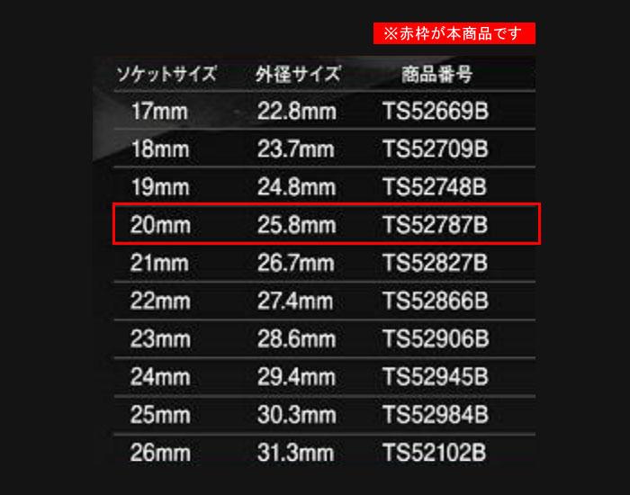 アルミ専用薄口ターボソケット シンウォール 20mm HB-TS52787B 差込角12.7