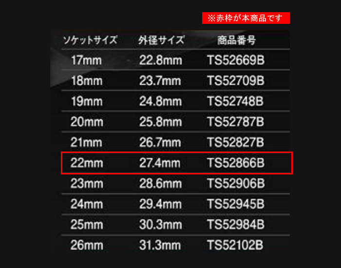 アルミ専用薄口ターボソケット シンウォール 22mm HB-TS52866B 差込角12.7