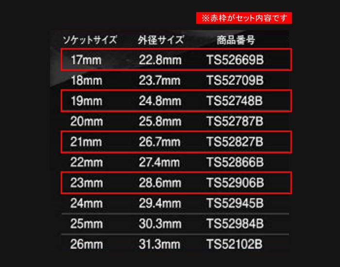 アルミ専用薄口ターボソケットセット シンウォール 4個組 HB-TSMD5004Y 17-19-21-23mm
