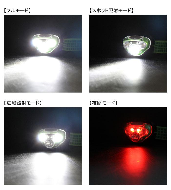 エナジャイザー LEDヘッドライト HDL2005GR 200ルーメン