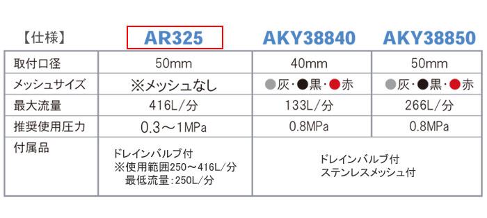 サンホープ サイクロン式サンドフィルター 50mm AR325 かん水用 ろ過器