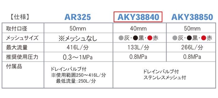 サンホープ サイクロン式サンドフィルター 40mm AKY38840 かん水用 ろ過器