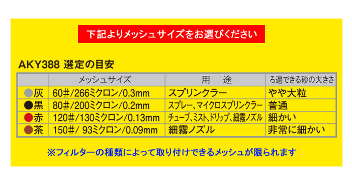 サンホープ サンドフィルター用エレメント(メッシュ) 50mm用 AKY387M50 ステンレスメッシュ かん水用 ろ過器用