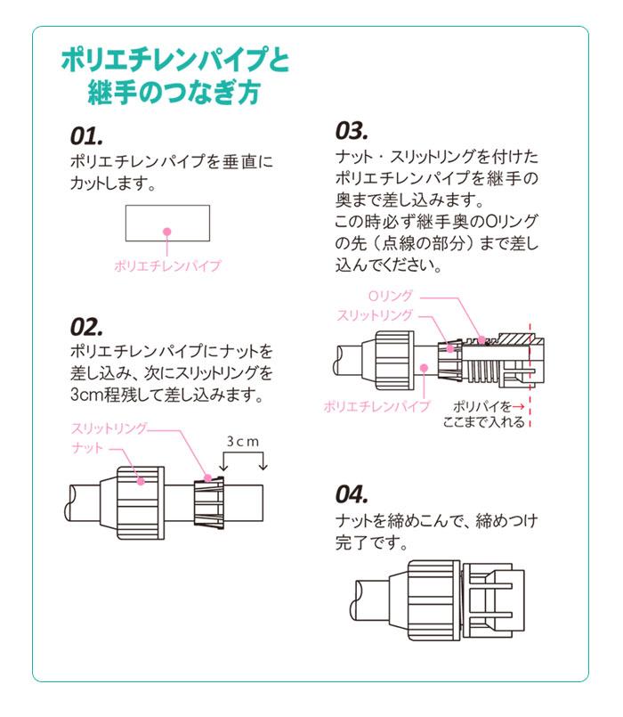 サンホープ ポリエチレンパイプ用継手 カップリング 40φ×40φ 7010-40 ISO規格
