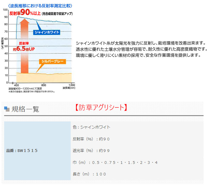日本ワイドクロス 防草シート アグリシートシャインホワイト 3m×100m SW1515 防草・多目的用【個人宅配送不可】