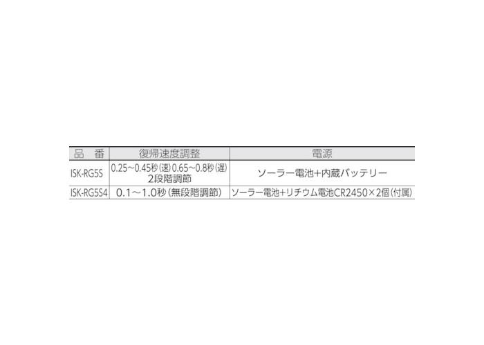 育良精機 ラピッドグラス ISK-RG5S