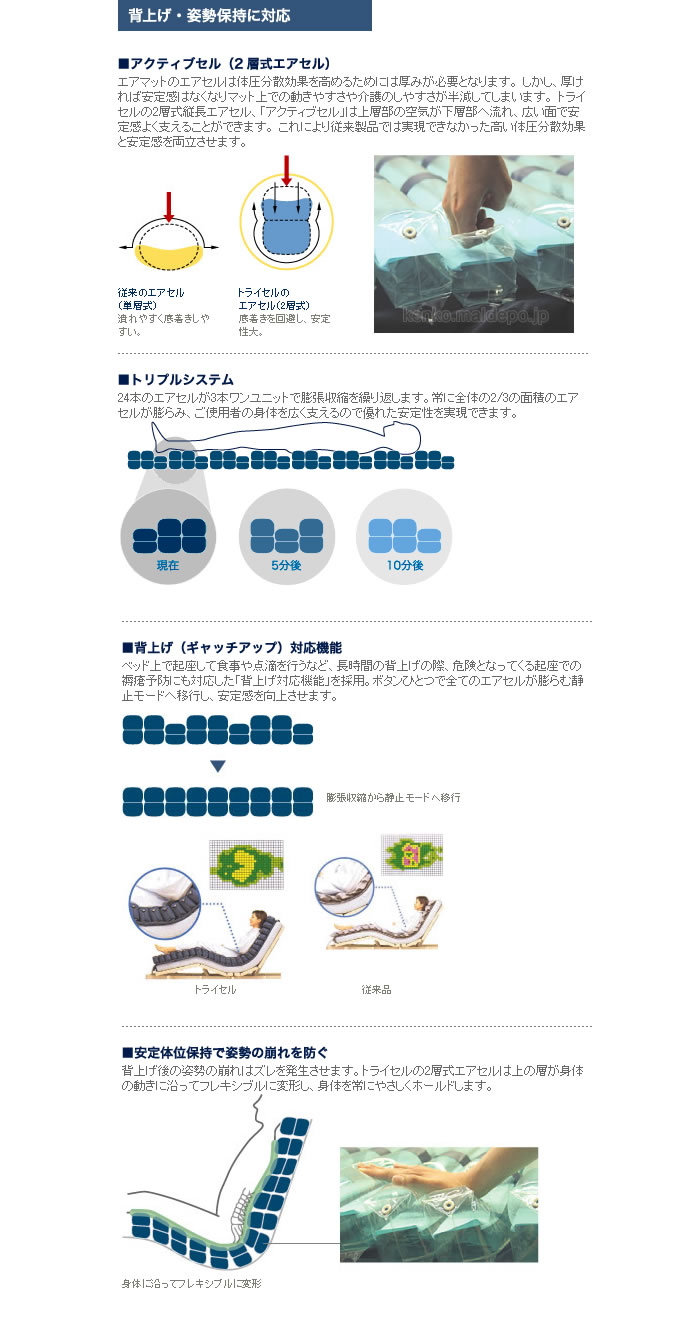ケープ 【中古】体圧分散式エアマットレス エアマスター トライセル CR-320