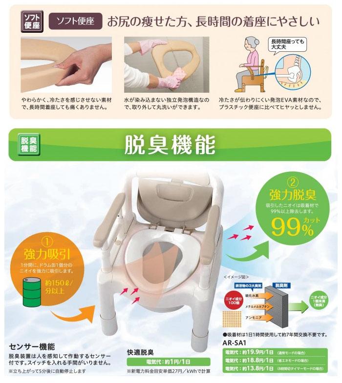 アロン化成 安寿 家具調トイレ セレクトR コンパクト ソフト・快適脱臭 533-884