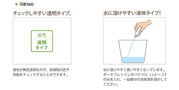 幸和製作所 ポータブルトイレ用消臭液 Mサイズ DE02-M 400ml(約16回分)