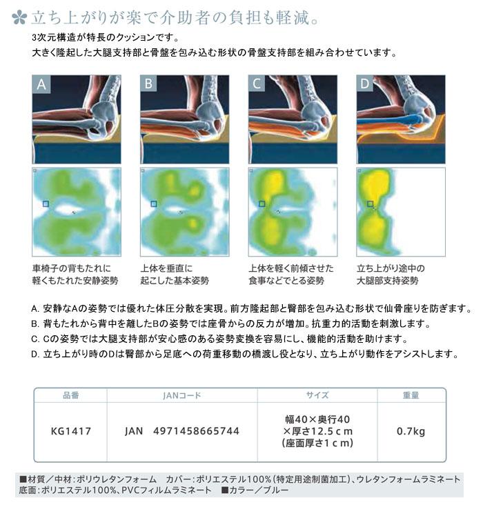 イノアックリビング Swimo(スイモ) カバーリングタイプ ブルー KG1417 車いすクッション