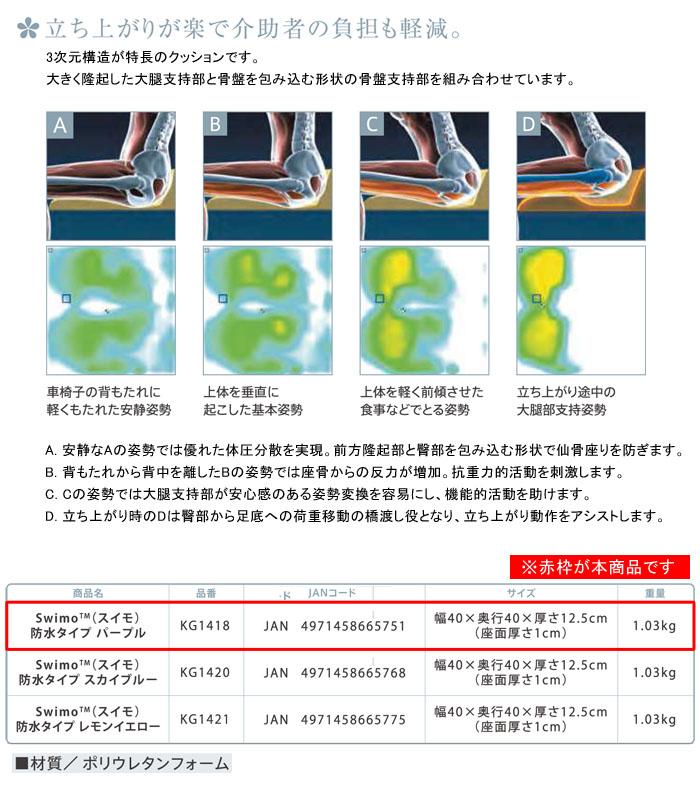 イノアックリビング Swimo(スイモ) コーティングタイプ パープル KG1418 防水タイプ車いすクッション