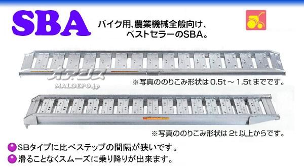 昭和ブリッジ アルミブリッジ SBA-180-25-0.5(1本)【受注生産品】【個人宅都度見積り】【条件付送料無料】