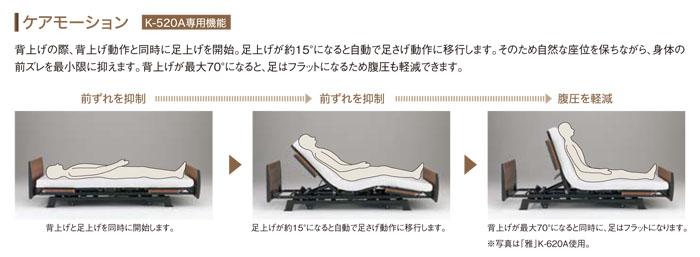 シーホネンス 【中古】和夢「純」 電動ベッド K-520A+【新品】ベッドサイドレール+【新品】ヨコム マットレス