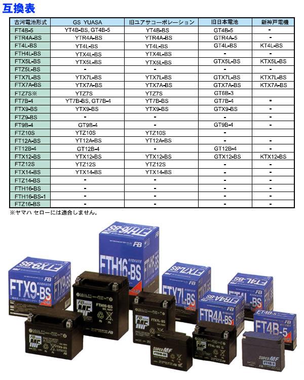 古河電池 二輪車用MFバッテリー FTX14-BS