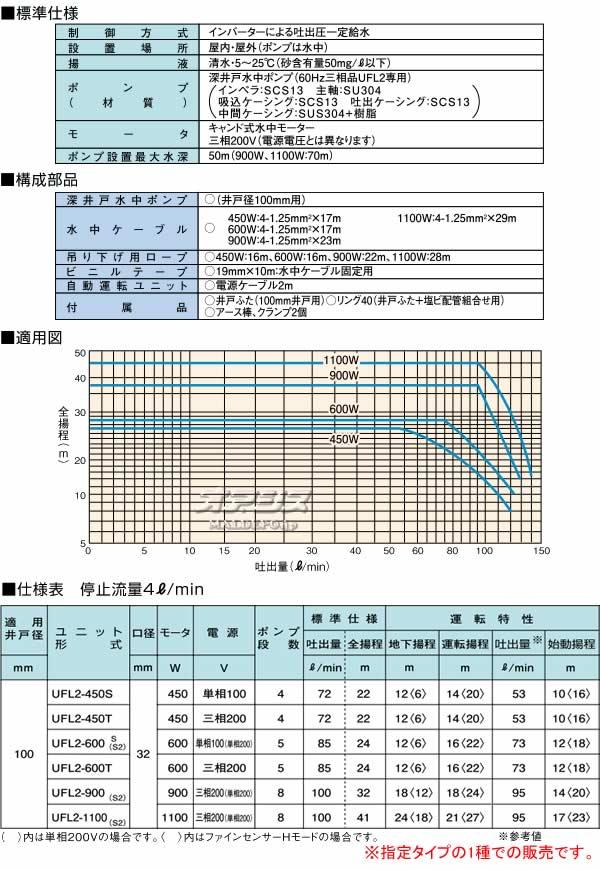 川本ポンプ 家庭用深井戸水中ポンプ カワエースディーパー UFL2-1100 三相200V