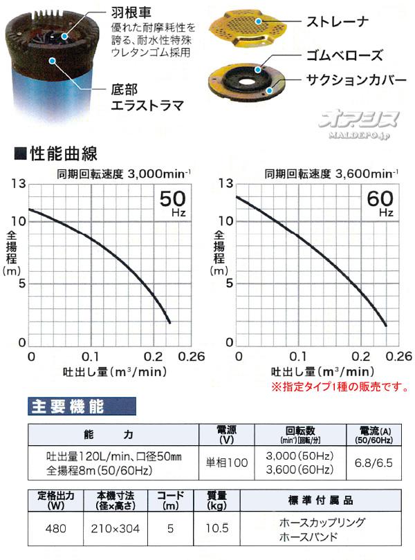 マキタ(makita) 低残水中ポンプ PF0500 60Hz用 口径φ50mm