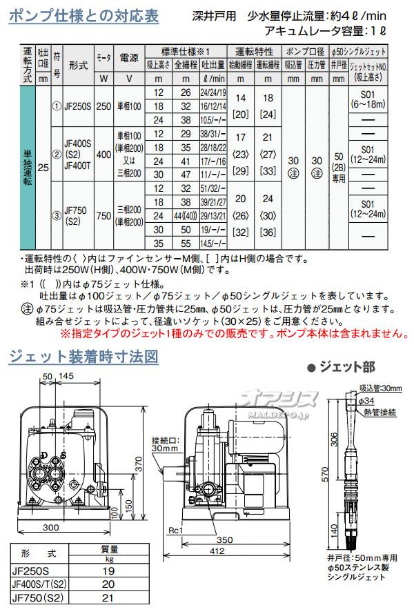 川本ポンプ 深井戸用シングルジェット S01 JF250/JF400/JF750シリーズ用