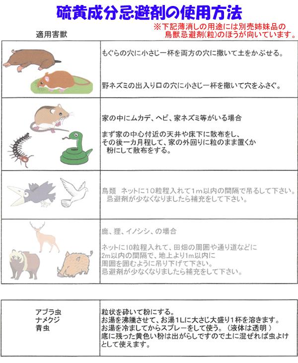 高純度 硫黄成分野良猫忌避剤(粉) 350g