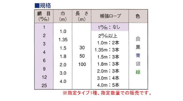 東京戸張 スカイラッセル 国産 防風網 #220 2mm 2.0m*50m 白