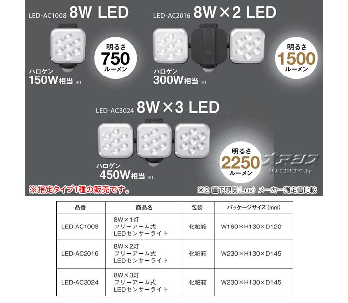 (株)ムサシ RITEX フリーアーム式 LED センサーライト LED-AC2016 8Wx2 LED【地域別運賃】