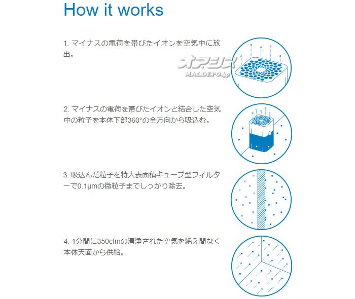 ブルーエア 空気清浄機 Blue Pure(ブルー ピュア) 221用Particle Filter(パーティクルフィルター) FBLA221PA