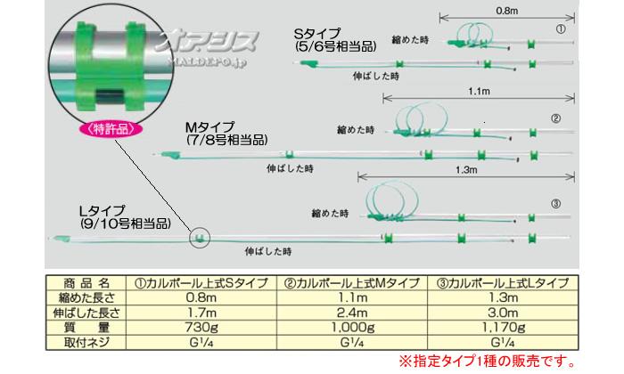 ヤマホ工業(YAMAHO) カルポール 上式 Lタイプ G1/4
