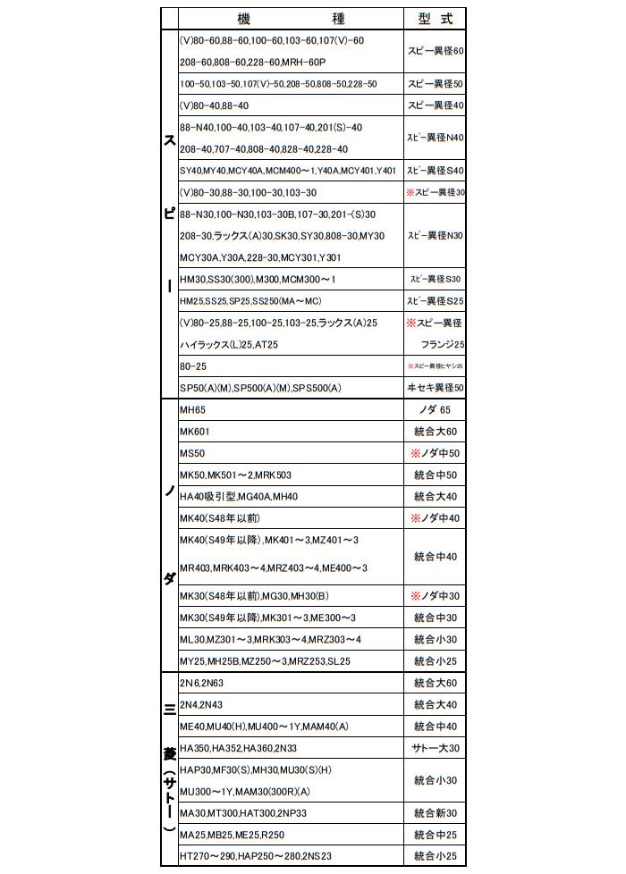 水内ゴム(MIZUUCHI) もみすりロール 高耐久ロール サタケ 80