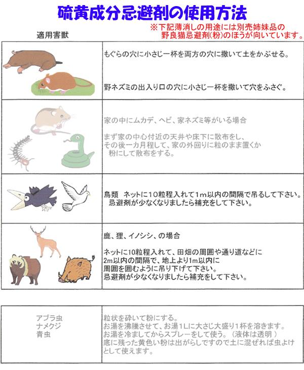高純度 硫黄成分野良猫忌避剤(極小粒) 350g 非農耕地用