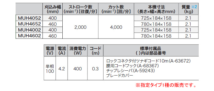 マキタ(makita) 電動生垣バリカン MUH4002 刈込幅400mm 防振 特殊コート刃
