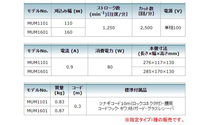 マキタ(makita) 電動芝生バリカン MUM1101 刈幅110mm