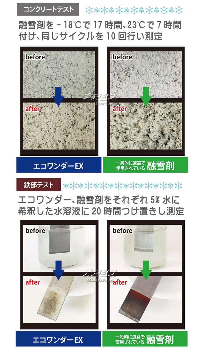 高森コーキ 凍結防止・融雪剤 エコワンダーEX 10kg入 2袋セット【法人のみ】