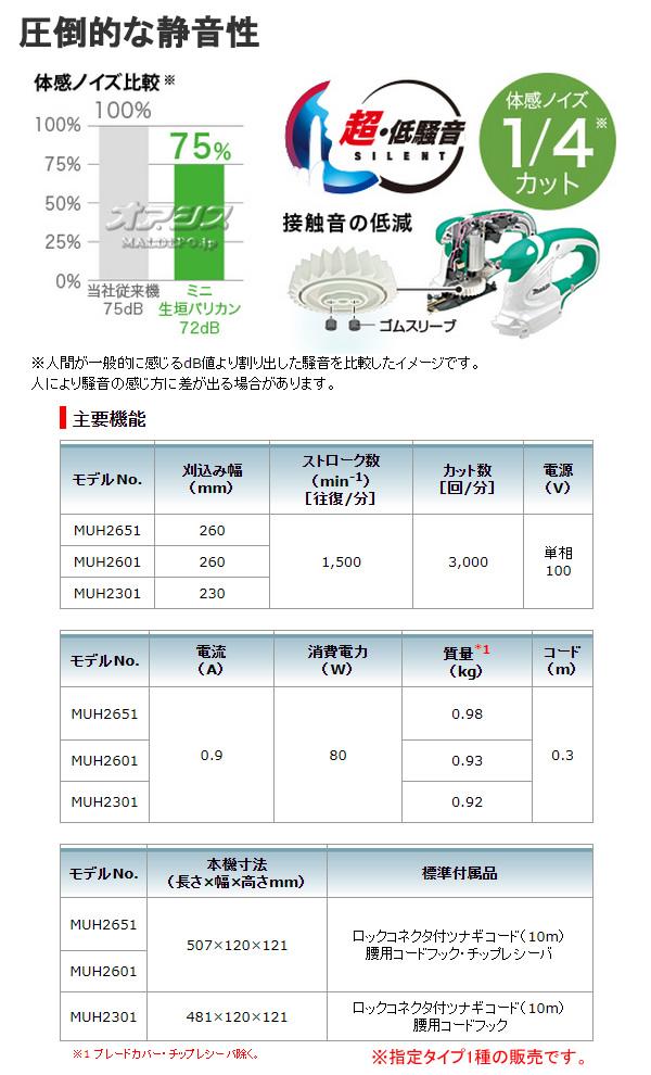 マキタ(makita) 電動ミニ生垣バリカン MUH2651 刈込幅260mm 防振 高級刃