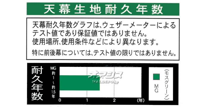 南栄工業 パイプ車庫 W678M/WP778/W778用前幕(交換用替幕) MG【法人値引有】