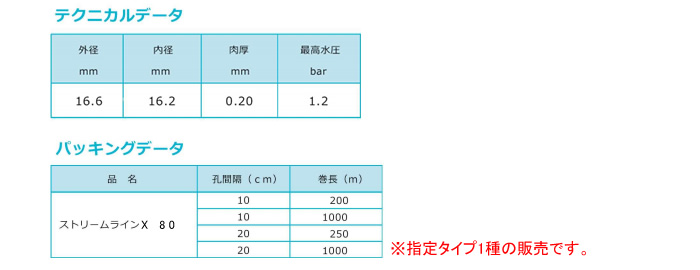 住化農業資材 点滴チューブ ストリームラインX 80-01 200m巻 10cmピッチ
